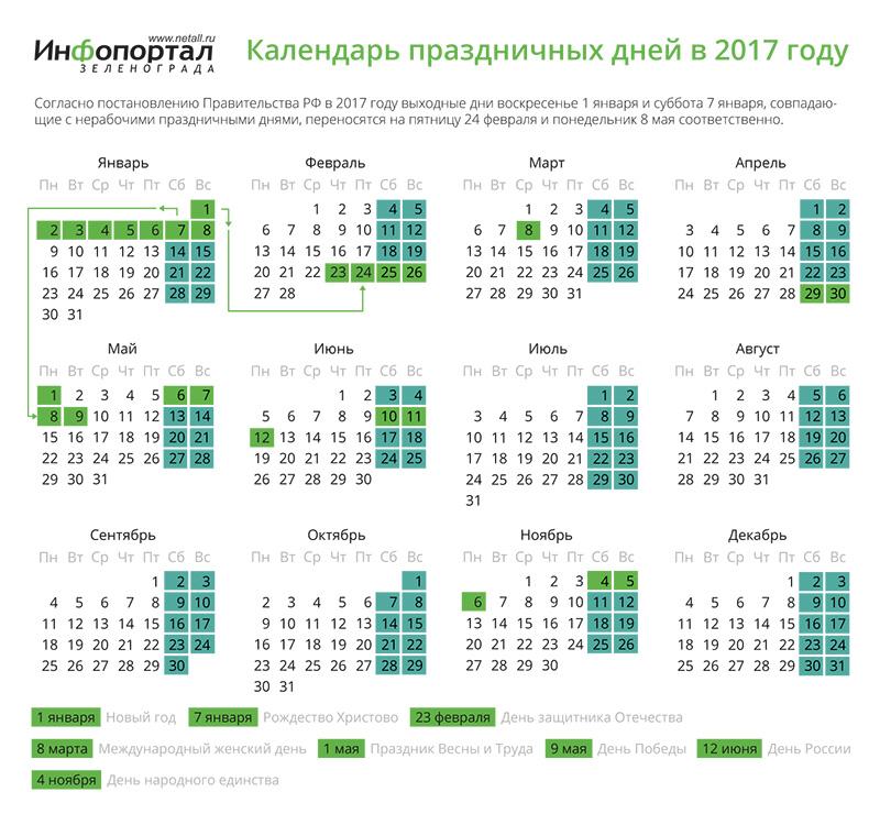 Календарь событий вот на 2017 год