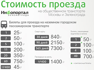 Тарифы на проезд в 2013 году