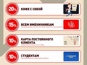 Новые акции в зеленоградском «Доме Кофе на Панфиловском»