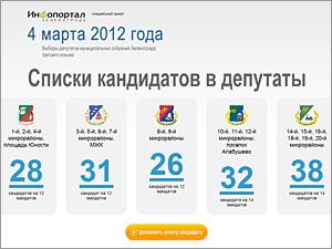 Инфопортал запускает спецраздел о выборах