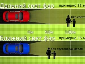 Госавтоинспекция Солнечногорского района напоминает пешеходам о необходимости использования светоотражающих элементов на одежде